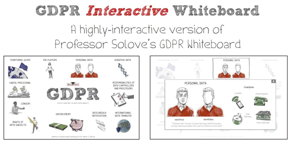 GDPR Whiteboard Interactive - TeachPrivacy GDPR Training